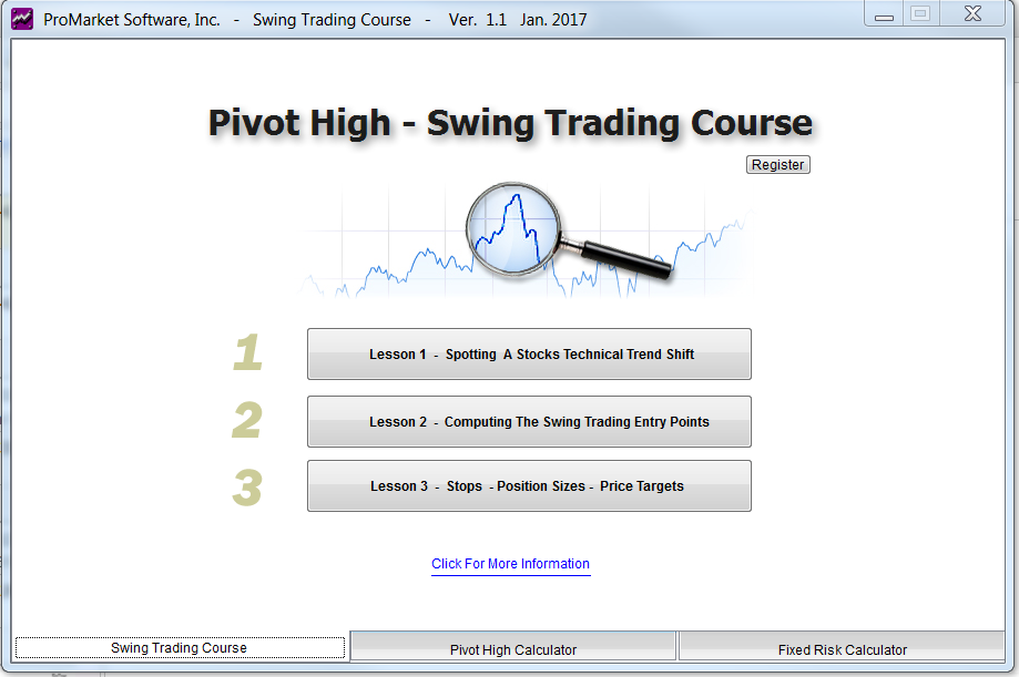swing trading courses